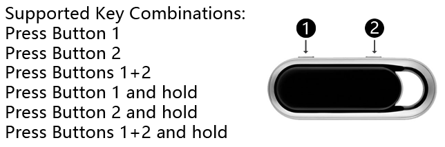 Button Combinations
