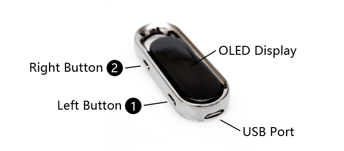 Device Overview